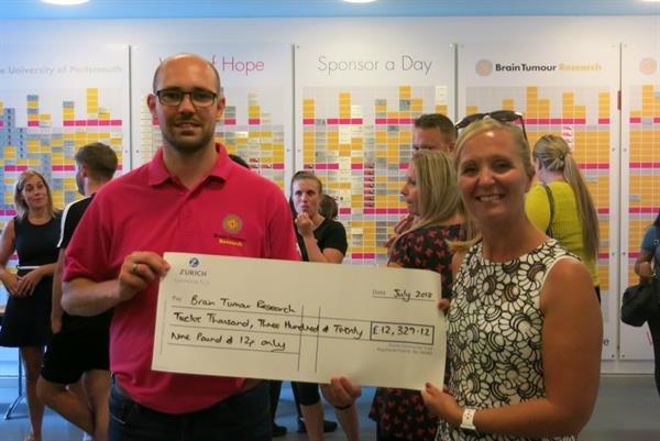 Zurich raise over £12,000 in memory of employee for charity
