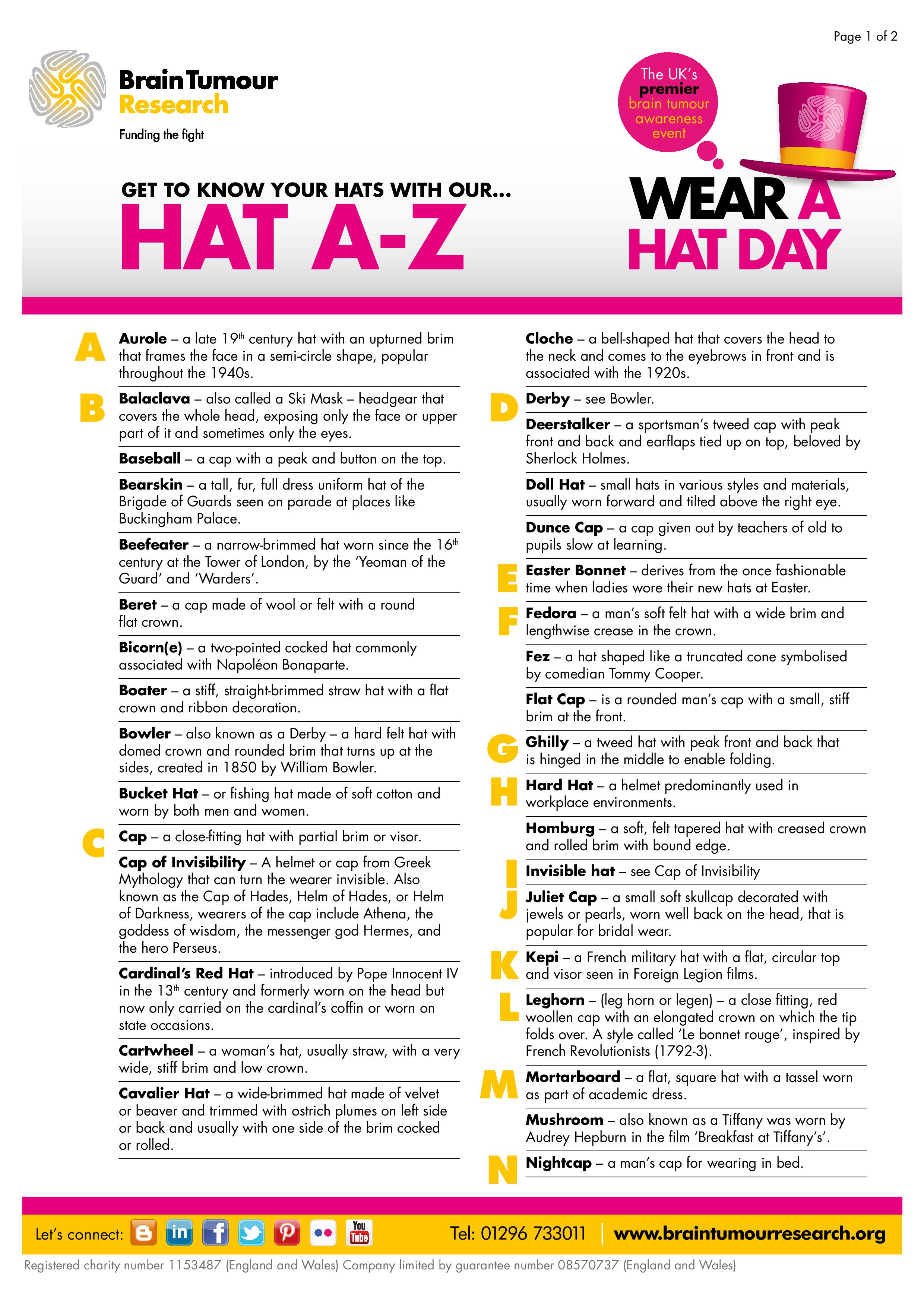 A to Z listing of hats for Wear A Hat Day
