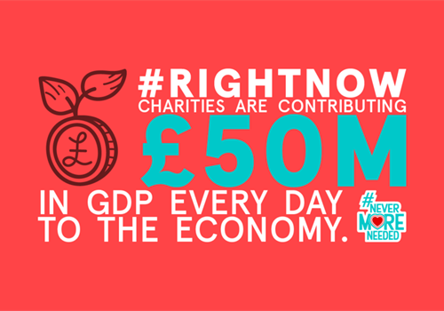 Urgent support needed to protect charities #RightNow